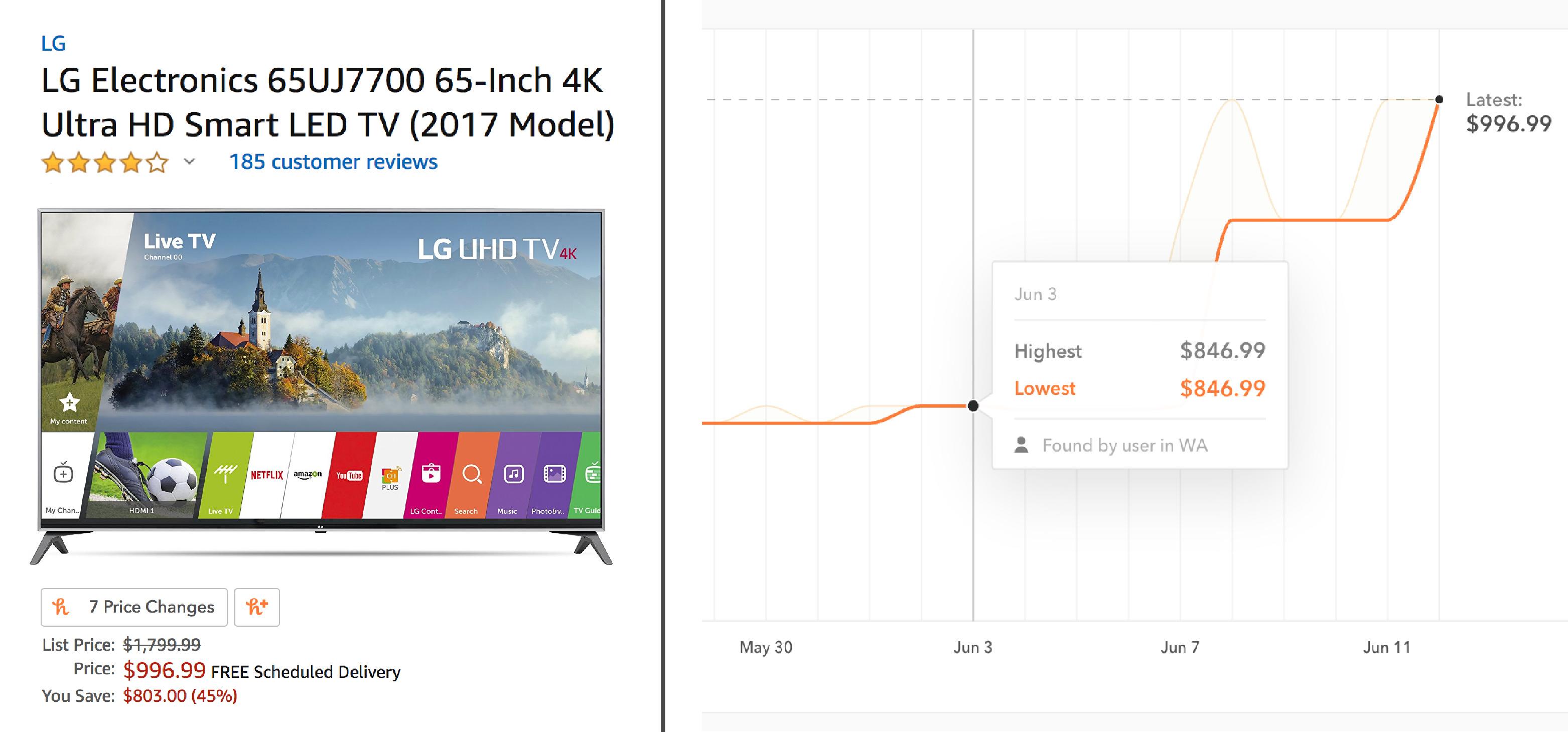 LG4KTV-pricehistory-01-01